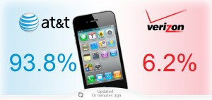 iPhone Battle - Verizon vs. AT&amp;T